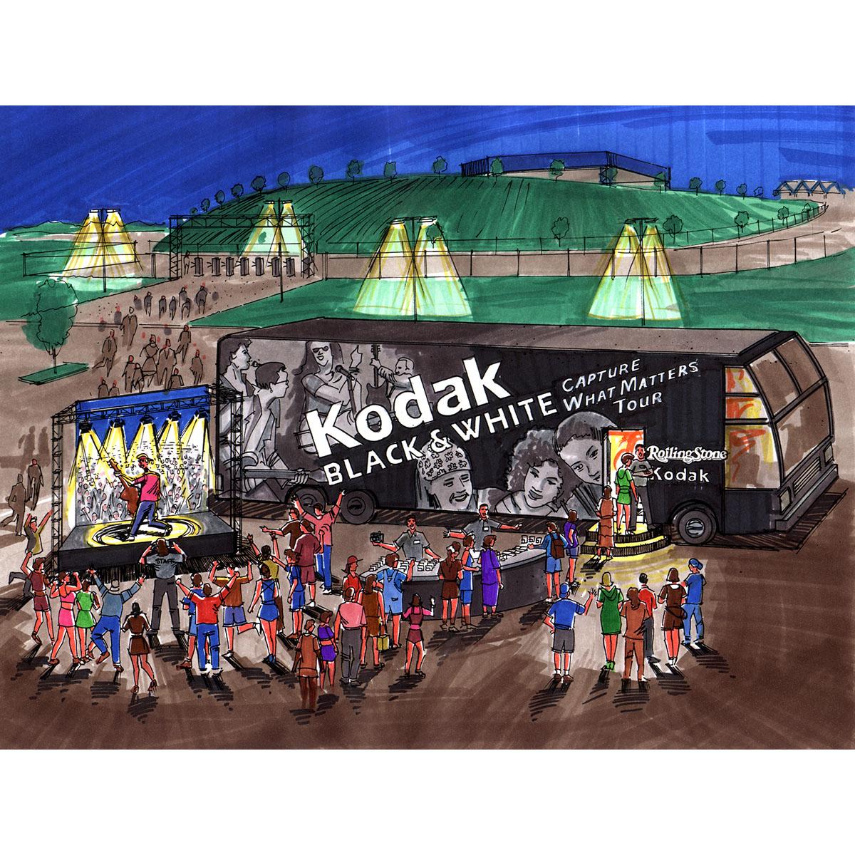 kodak-event-marker